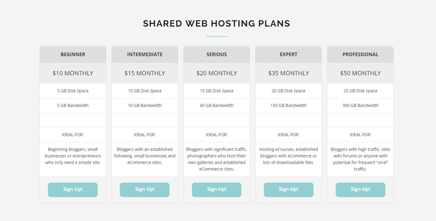 Start a Blog or WordPress Site in under 10 minutes!